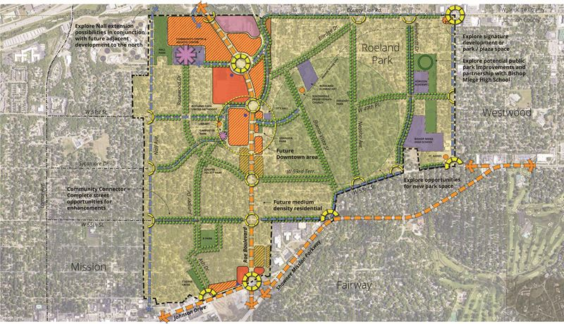Roeland Park Comprehensive Plan Update